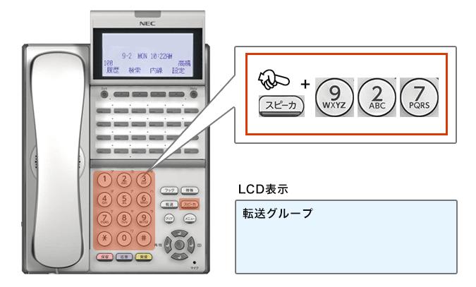 ビジネスフォン]NEC Aspire UX ...